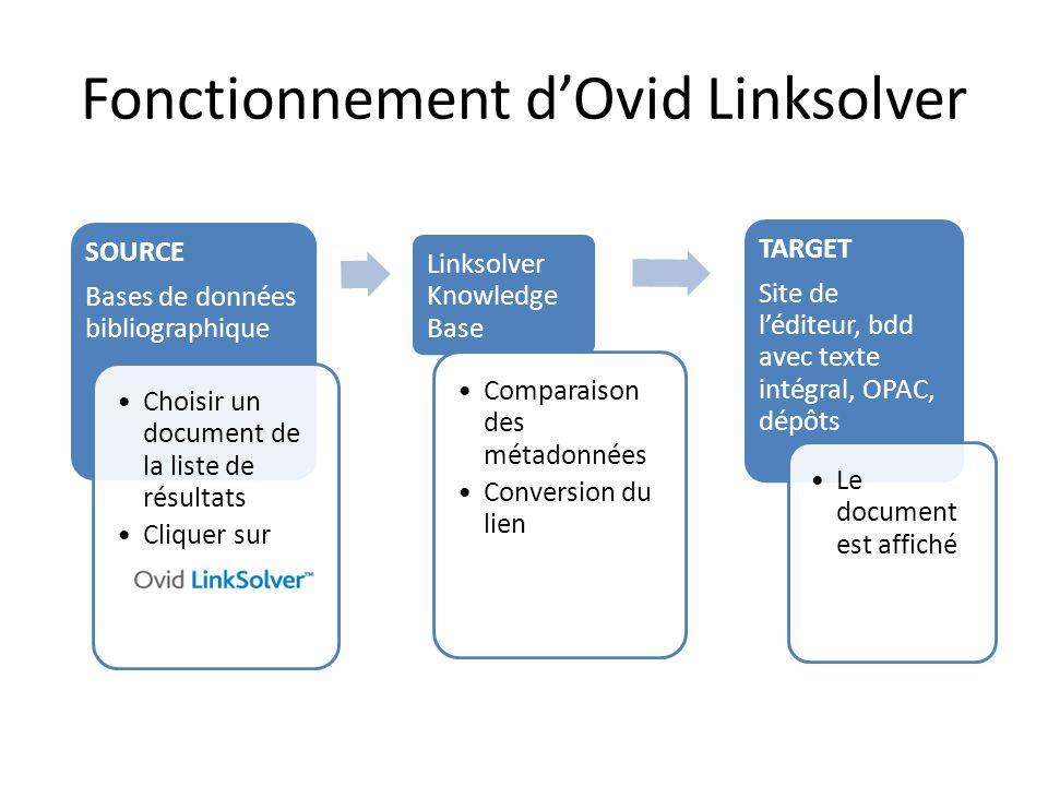 Fonctionnement d'Ovid Linksolver