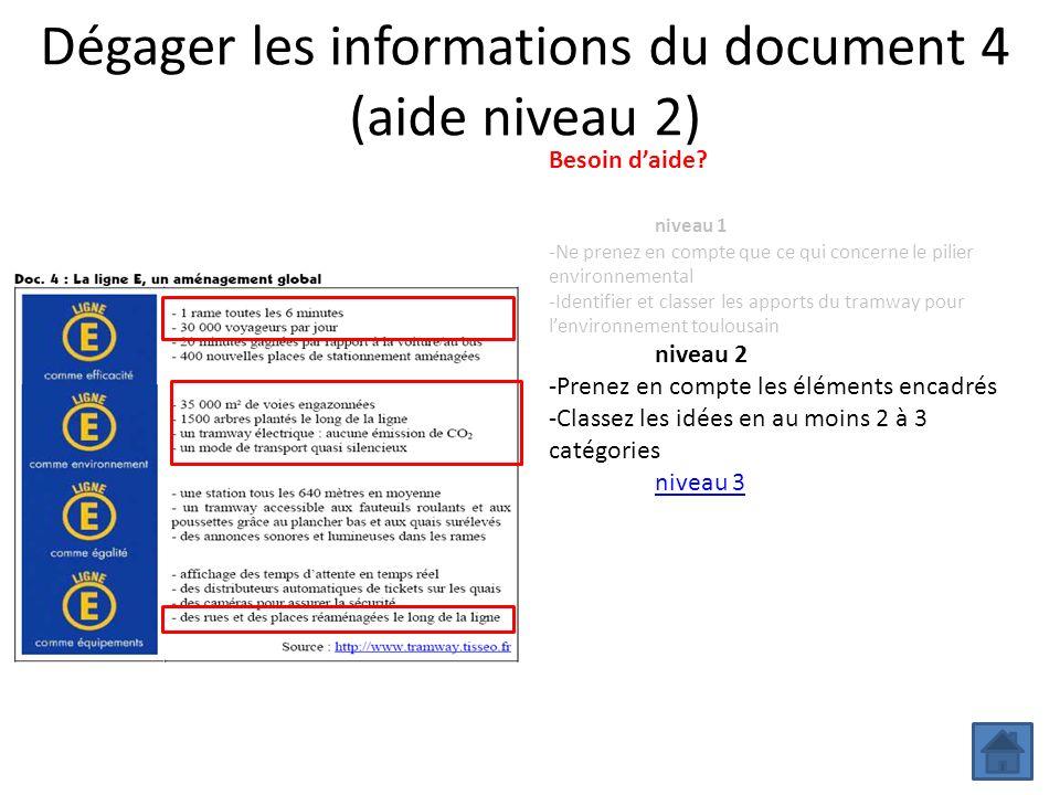 Dégager les informations du document 4 (aide niveau 2)