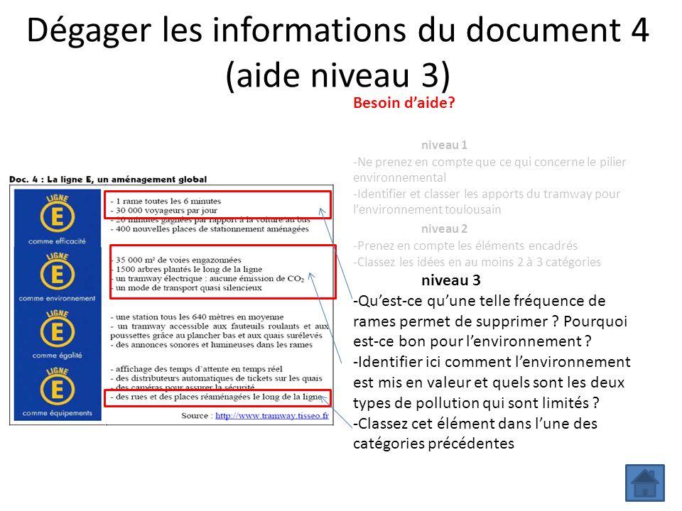 Dégager les informations du document 4 (aide niveau 3)