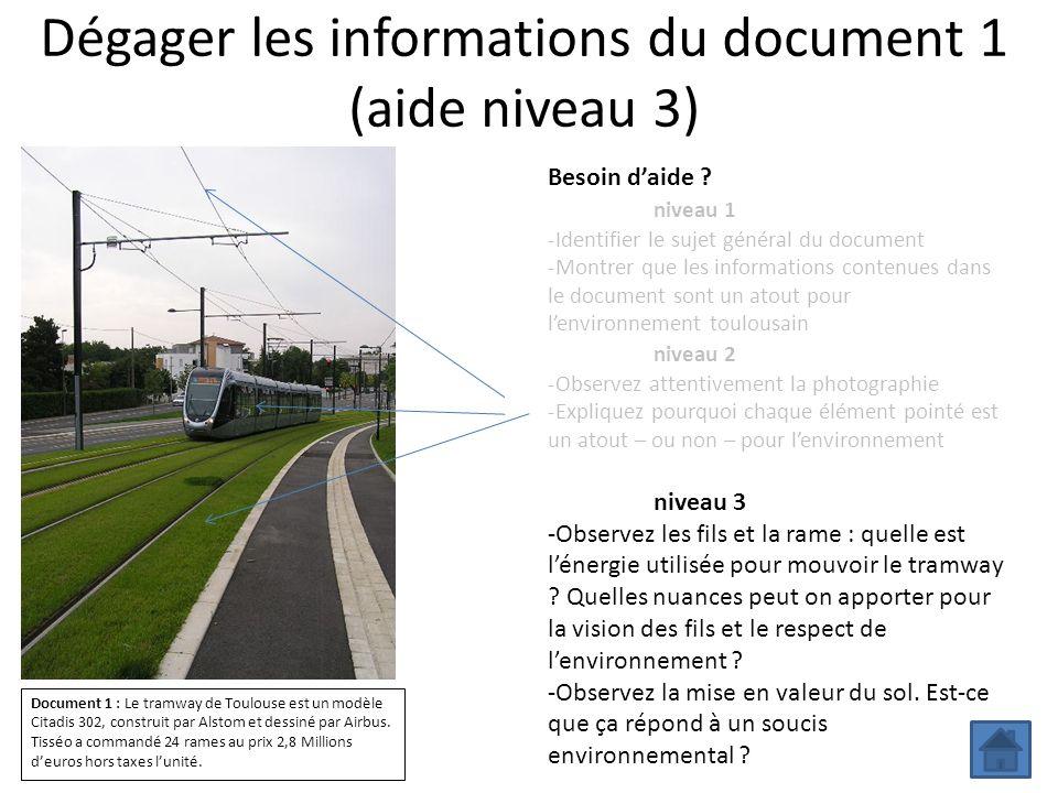 Dégager les informations du document 1 (aide niveau 3)
