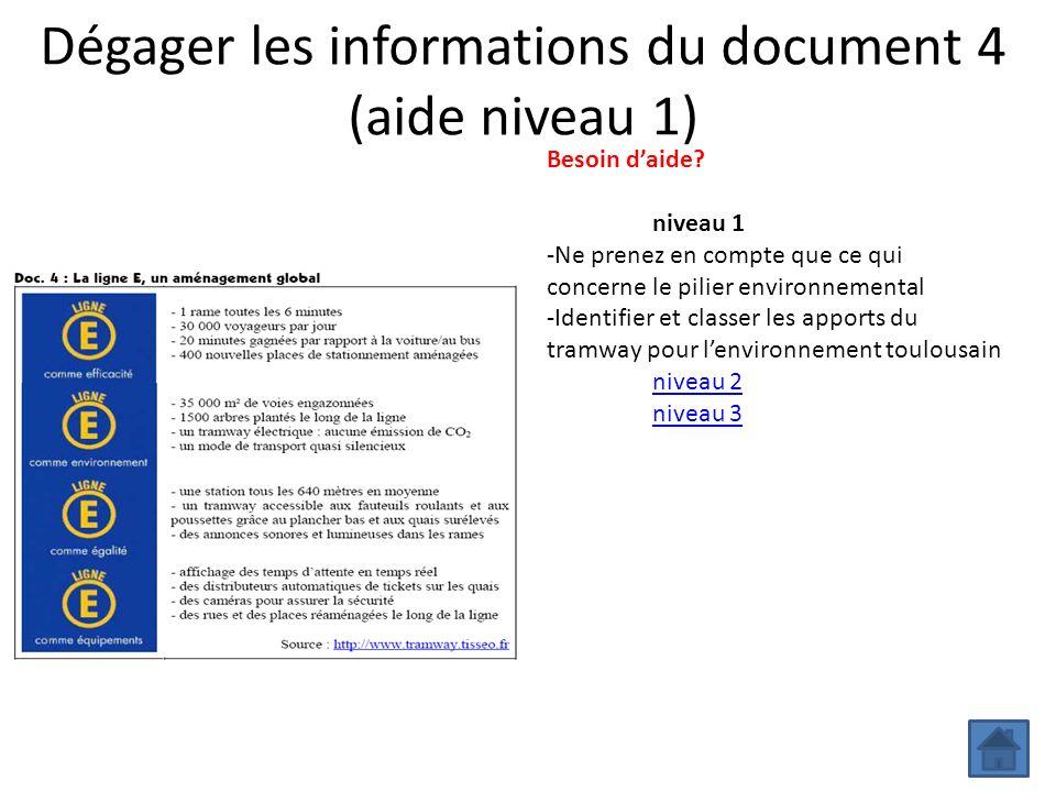 Dégager les informations du document 4 (aide niveau 1)