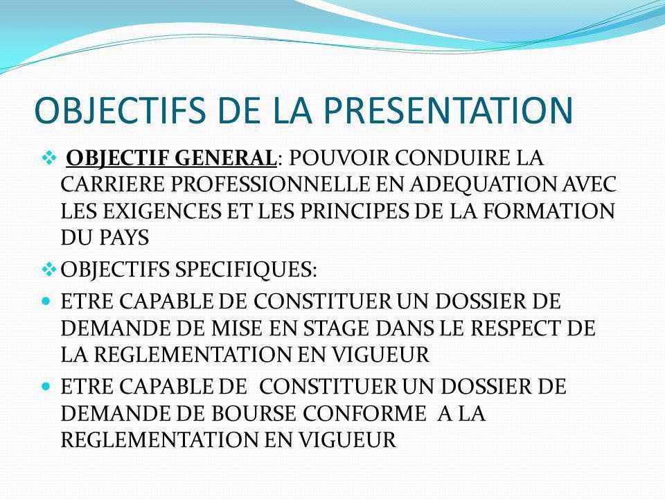 OBJECTIFS DE LA PRESENTATION