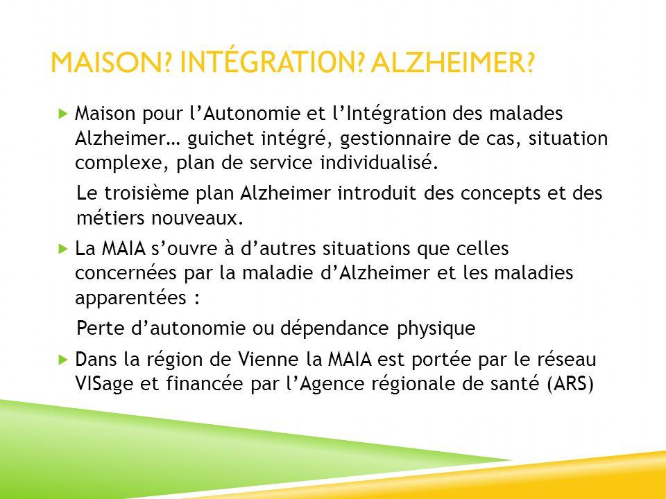 Maison Intégration Alzheimer