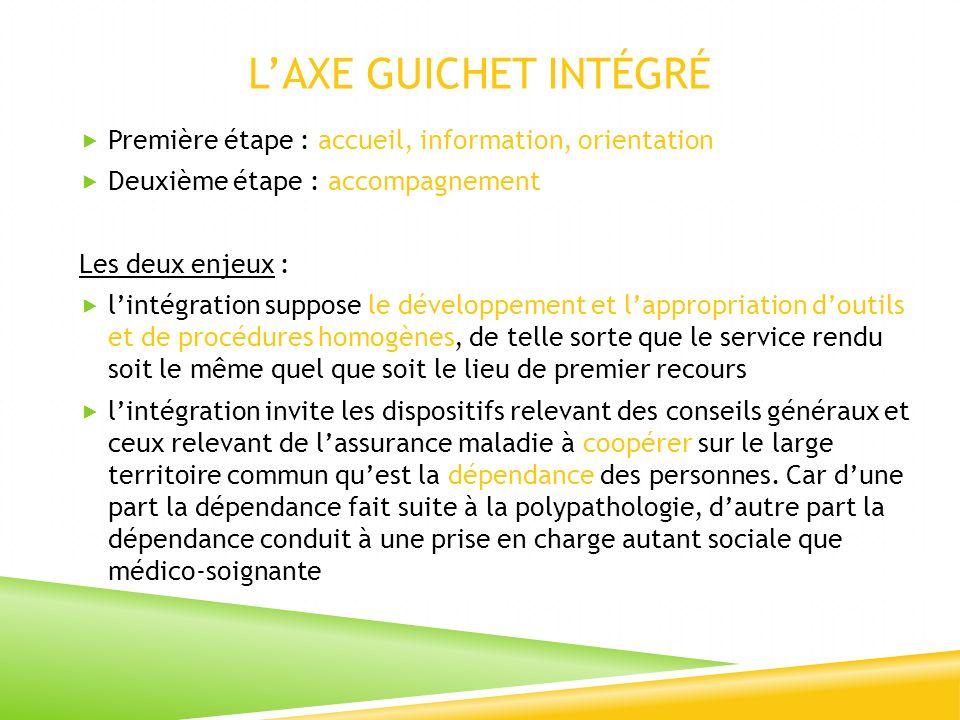 L'axe guichet intégré Première étape : accueil, information, orientation. Deuxième étape : accompagnement.