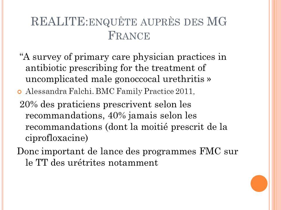 REALITE:enquête auprès des MG France