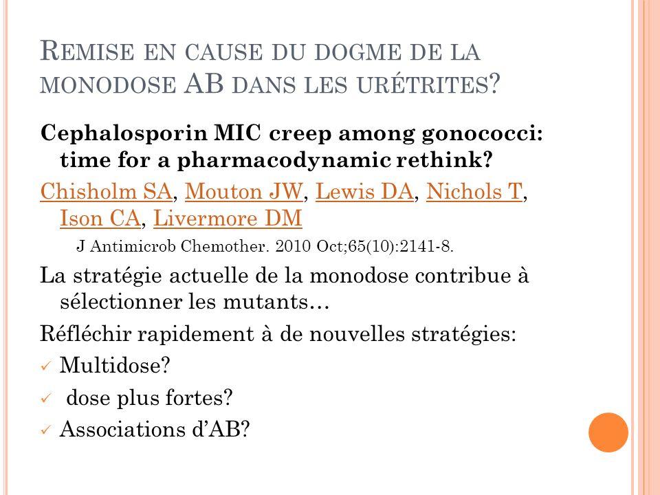 Remise en cause du dogme de la monodose AB dans les urétrites