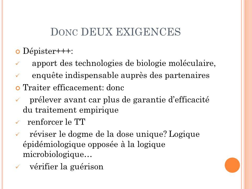 Donc DEUX EXIGENCES Dépister+++: