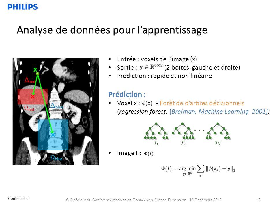 Analyse de données pour l'apprentissage