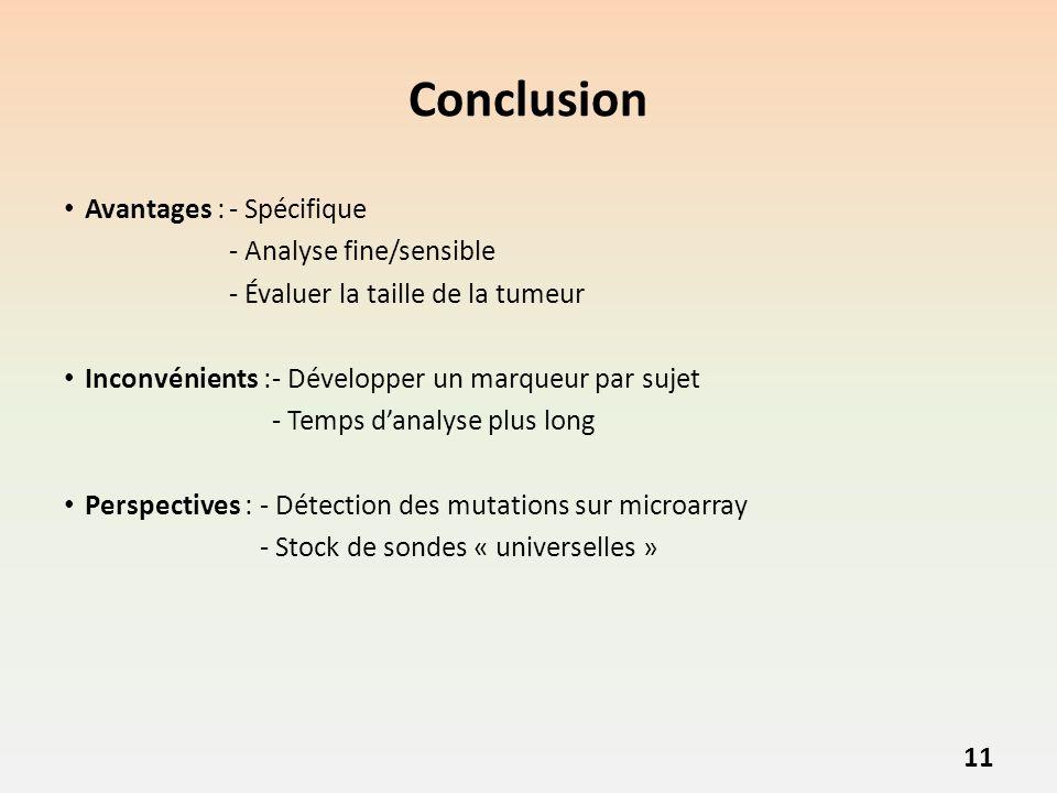 Conclusion Avantages : - Spécifique - Analyse fine/sensible