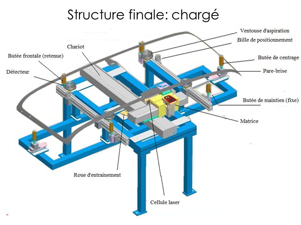 Structure finale: chargé