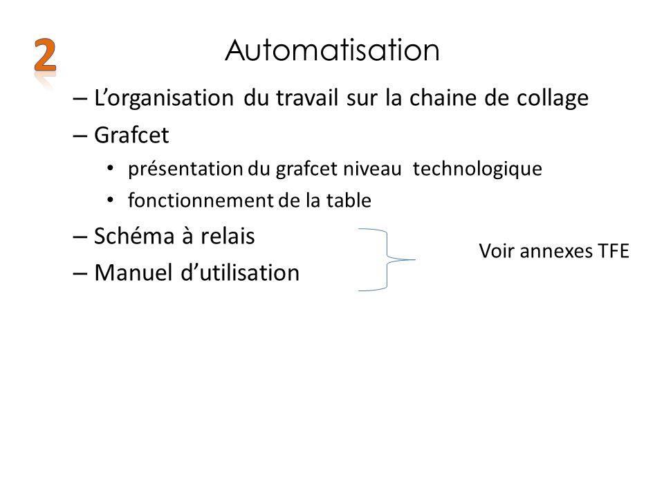 2 Automatisation L'organisation du travail sur la chaine de collage