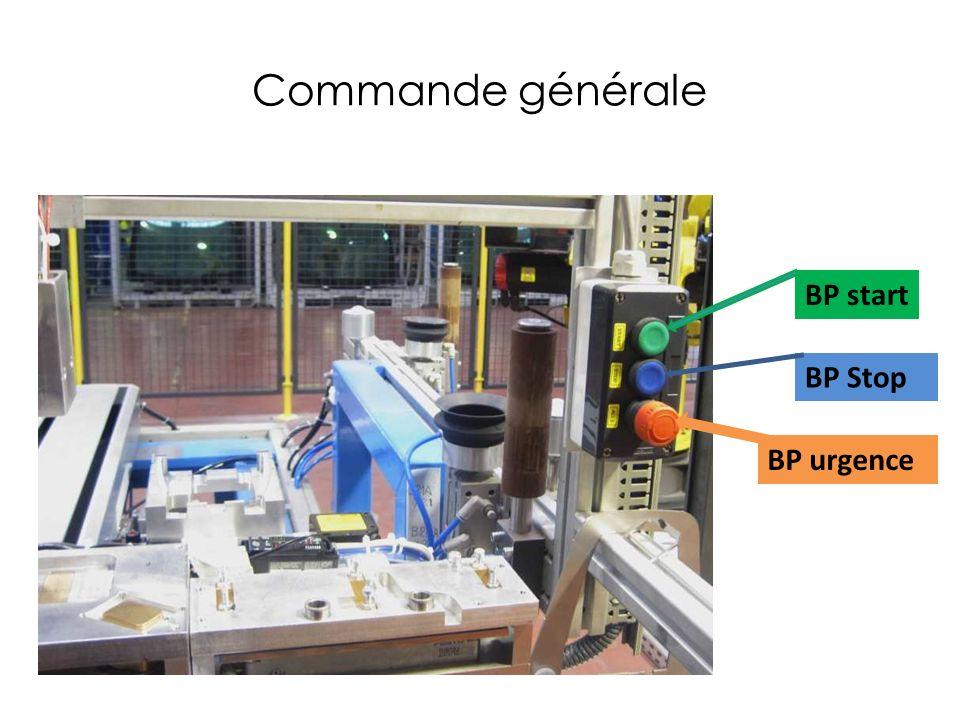 Commande générale BP start BP Stop BP urgence