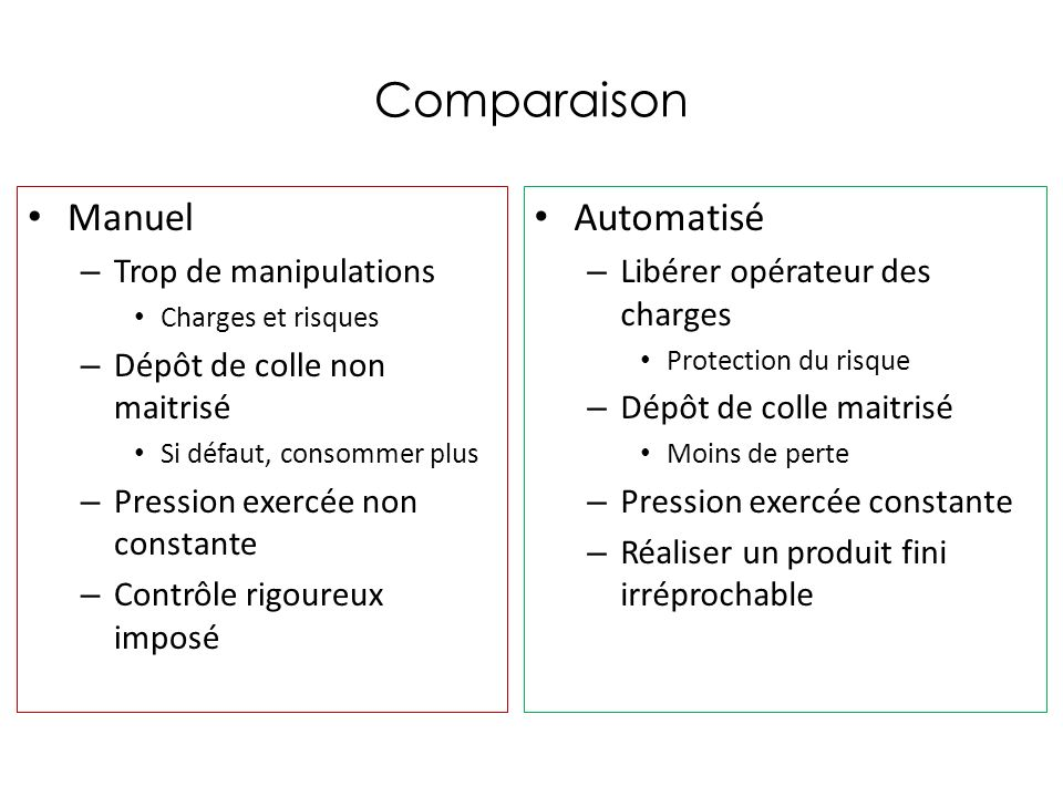 Comparaison Manuel Automatisé Trop de manipulations