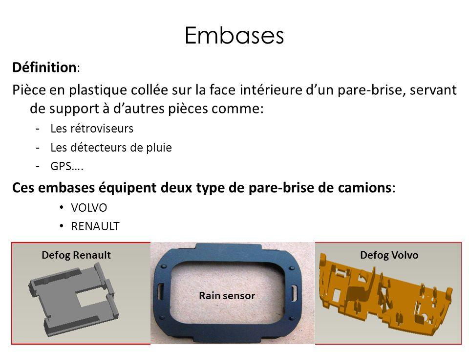 Embases Définition: Pièce en plastique collée sur la face intérieure d'un pare-brise, servant de support à d'autres pièces comme: