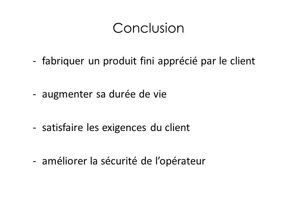 Conclusion fabriquer un produit fini apprécié par le client