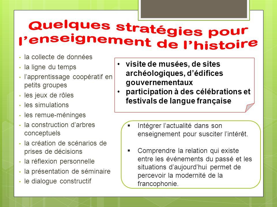 Quelques stratégies pour l'enseignement de l'histoire