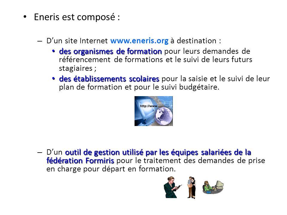 Eneris est composé : D'un site Internet www.eneris.org à destination :