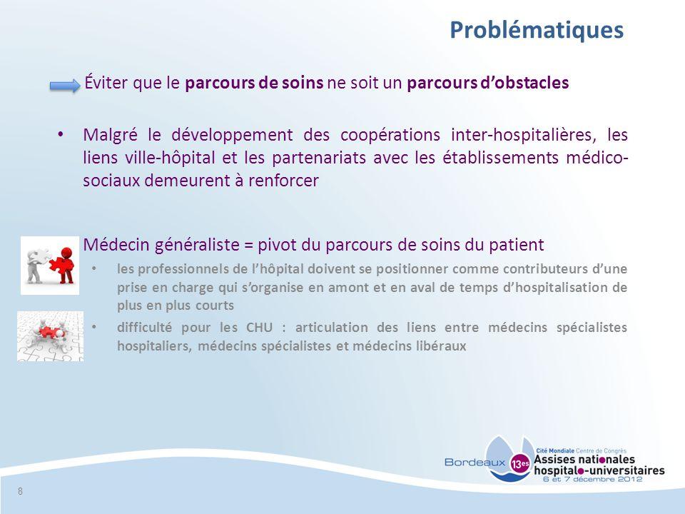 Problématiques Éviter que le parcours de soins ne soit un parcours d'obstacles.