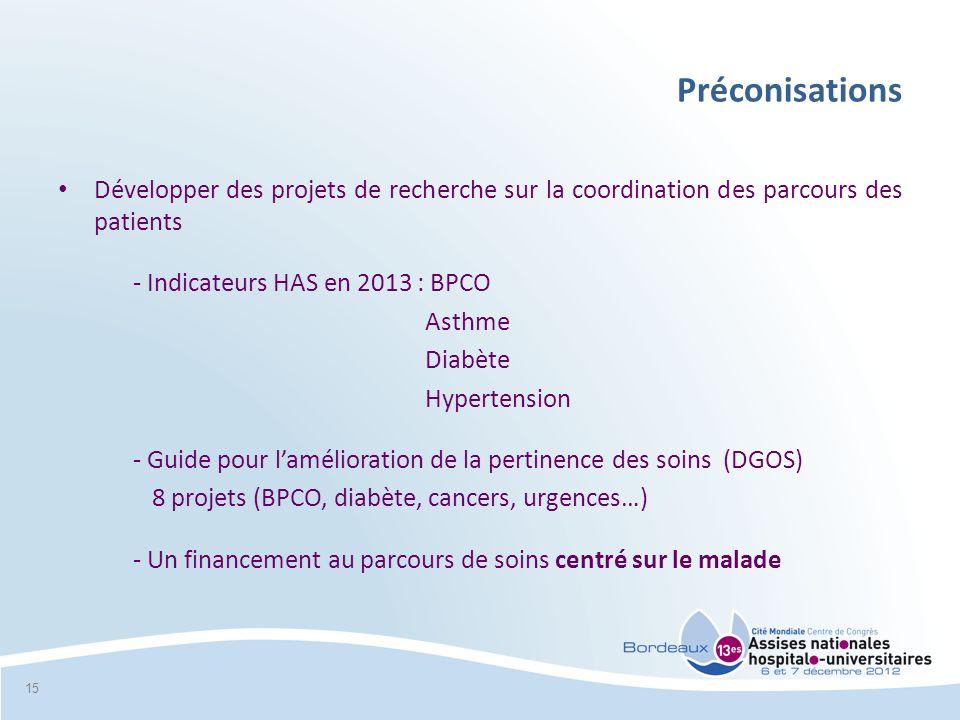 Préconisations Développer des projets de recherche sur la coordination des parcours des patients. - Indicateurs HAS en 2013 : BPCO.