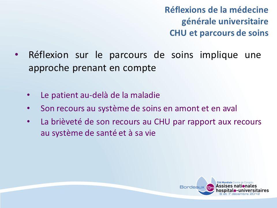 Réflexions de la médecine générale universitaire CHU et parcours de soins