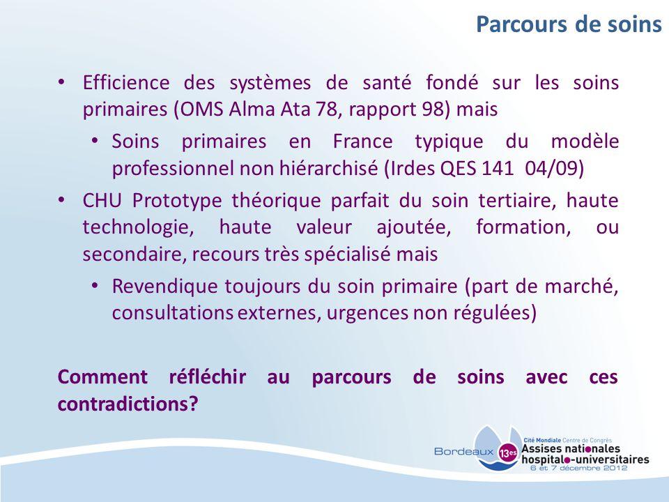 Parcours de soins Efficience des systèmes de santé fondé sur les soins primaires (OMS Alma Ata 78, rapport 98) mais.
