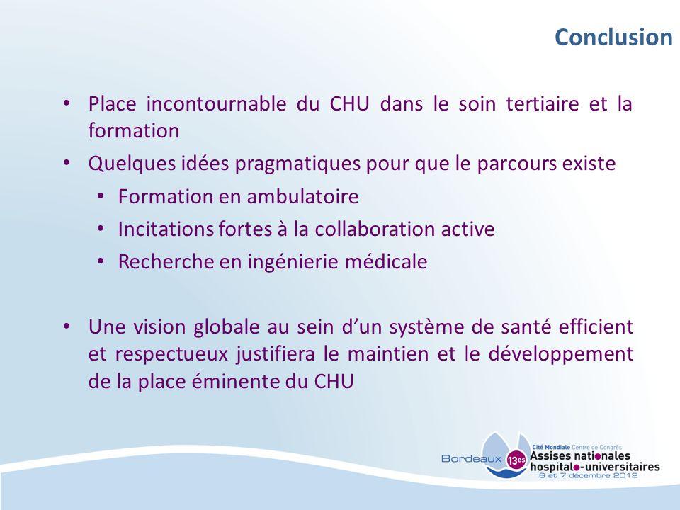 Conclusion Place incontournable du CHU dans le soin tertiaire et la formation. Quelques idées pragmatiques pour que le parcours existe.