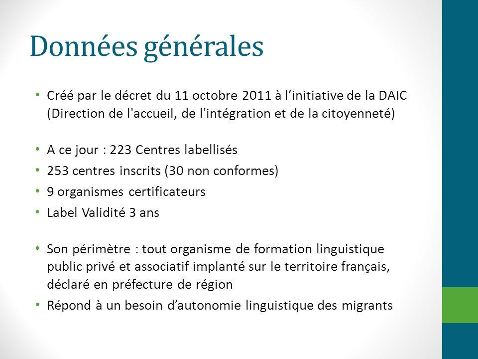 Données générales Créé par le décret du 11 octobre 2011 à l'initiative de la DAIC (Direction de l accueil, de l intégration et de la citoyenneté)