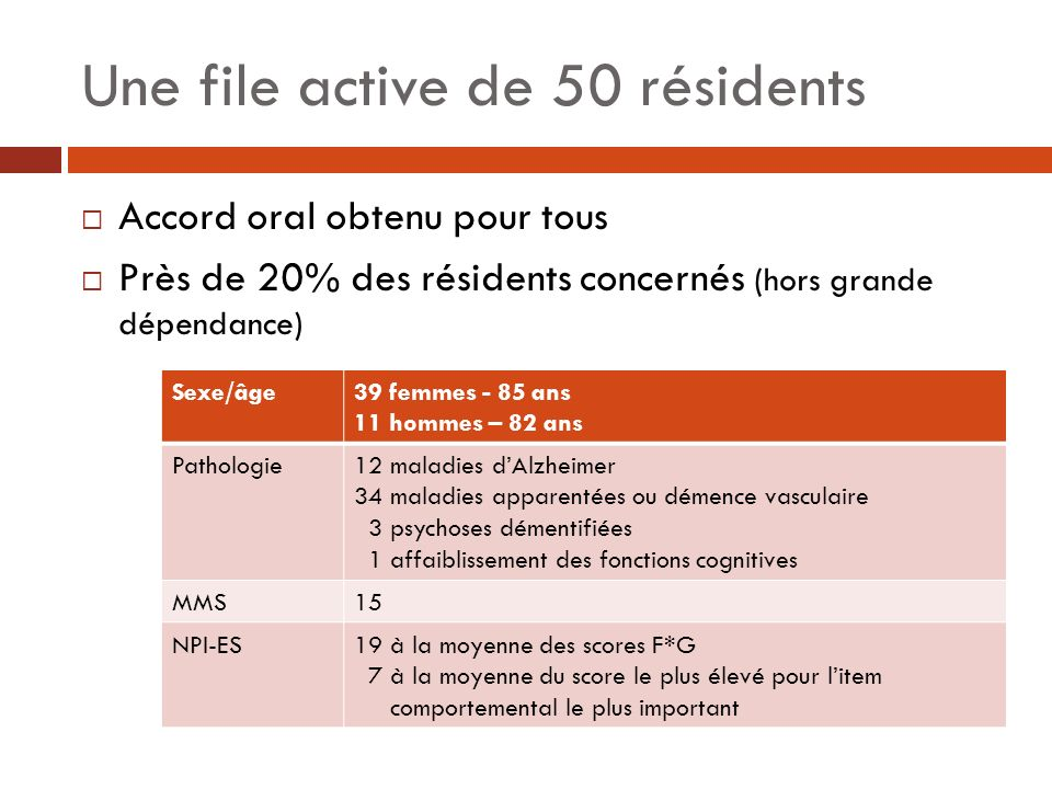 Une file active de 50 résidents