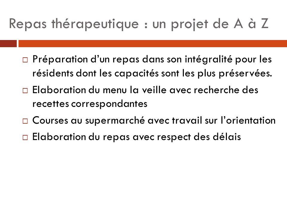 Repas thérapeutique : un projet de A à Z