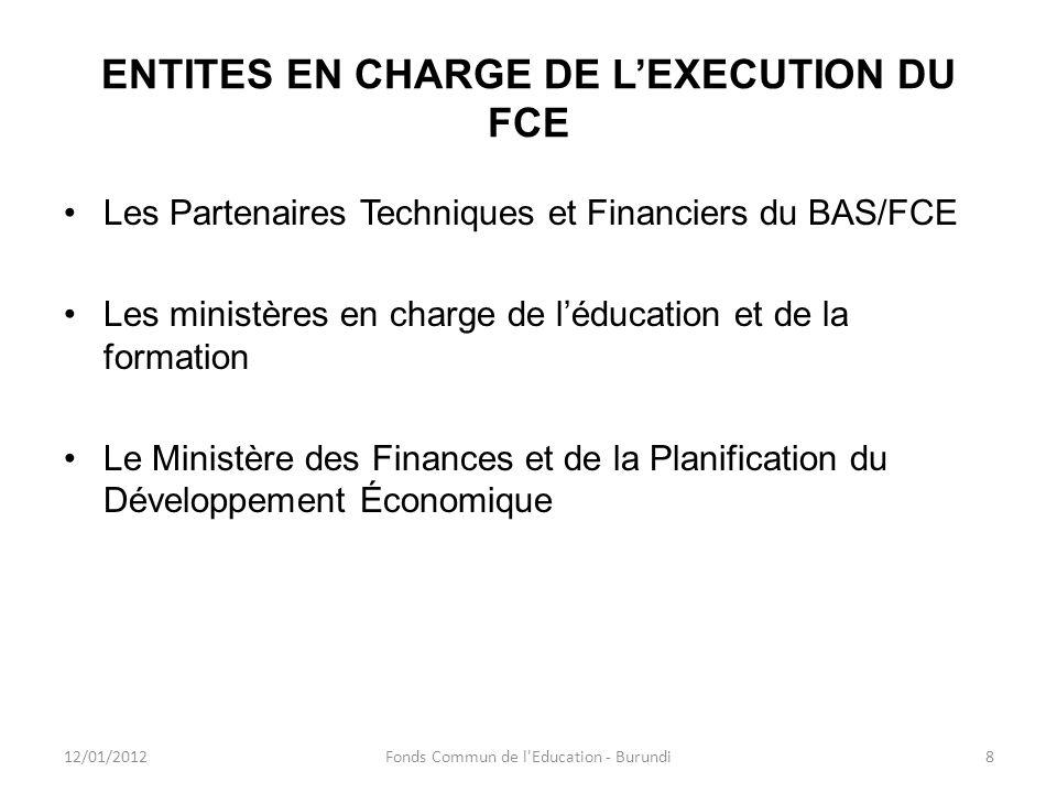 ENTITES EN CHARGE DE L'EXECUTION DU FCE
