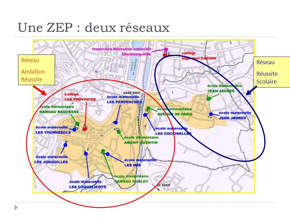 Une ZEP : deux réseaux Réseau Réseau Ambition Réussite