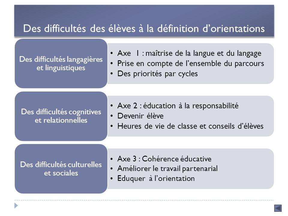 Des difficultés des élèves à la définition d'orientations