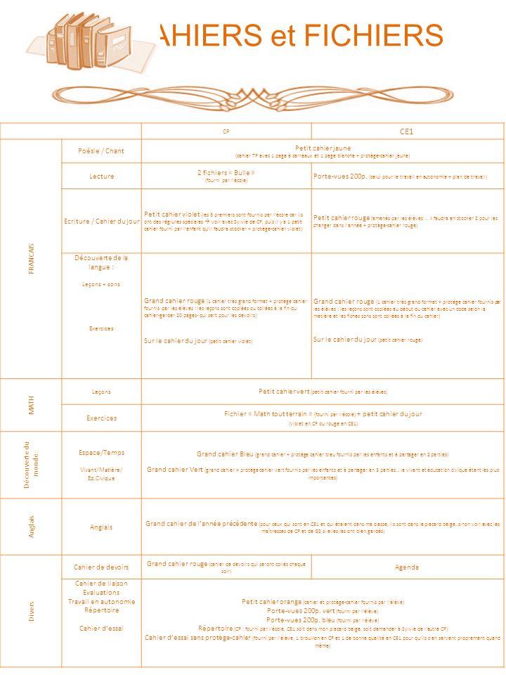 CAHIERS et FICHIERS CE1 FRANCAIS Poésie / Chant Petit cahier jaune