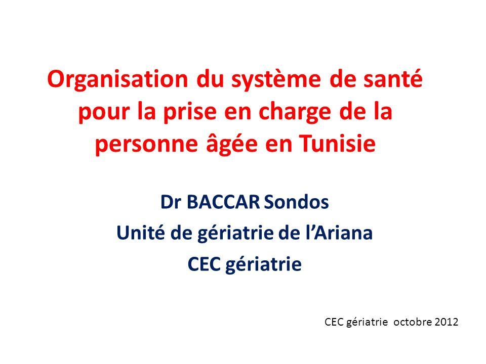 Dr BACCAR Sondos Unité de gériatrie de l'Ariana CEC gériatrie