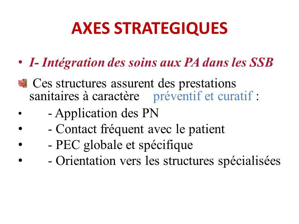AXES STRATEGIQUES I- Intégration des soins aux PA dans les SSB