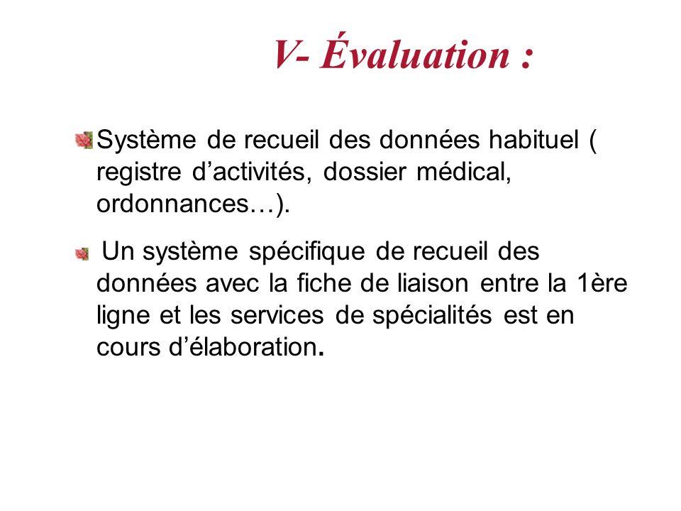 V- Évaluation : Système de recueil des données habituel ( registre d'activités, dossier médical, ordonnances…).
