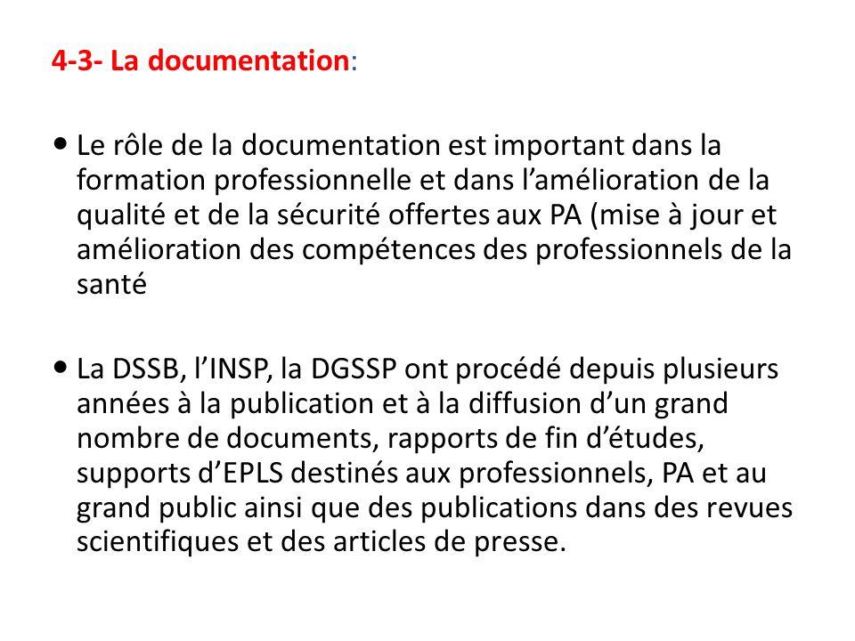 4-3- La documentation: