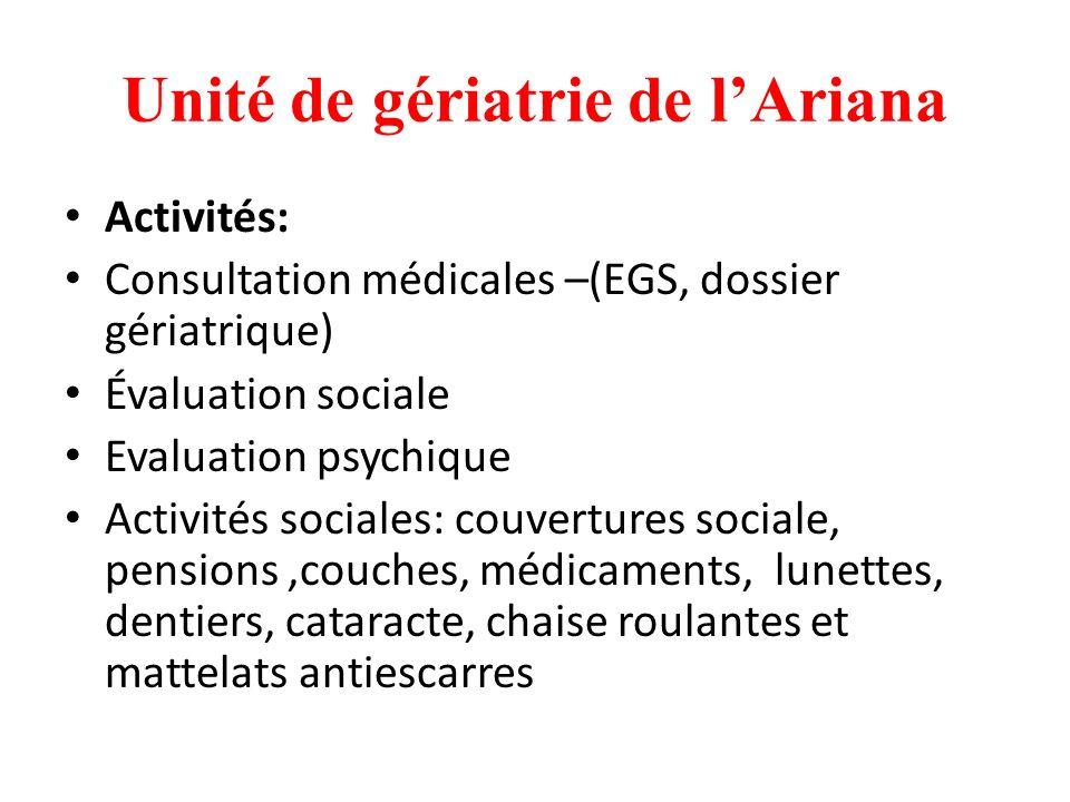 Unité de gériatrie de l'Ariana