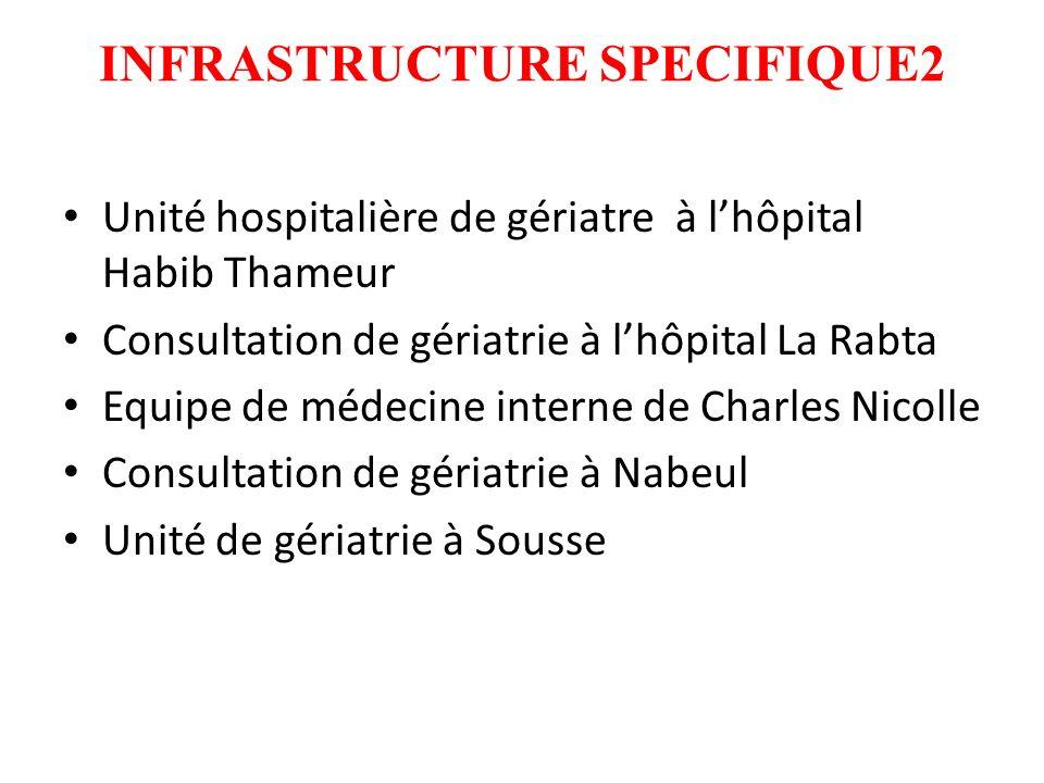 INFRASTRUCTURE SPECIFIQUE2