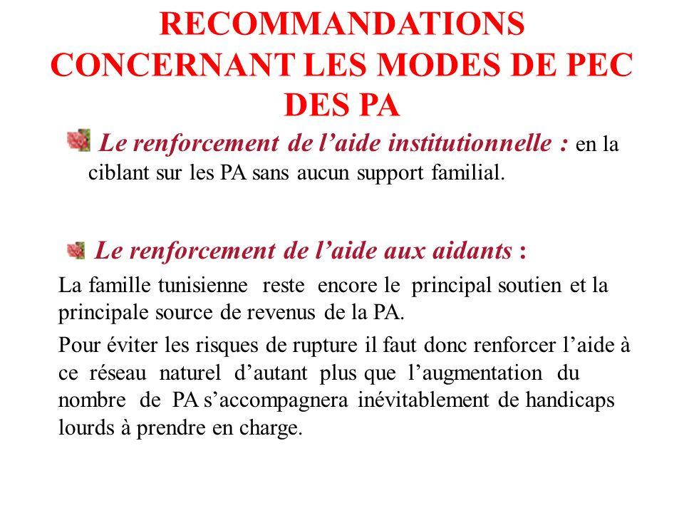 RECOMMANDATIONS CONCERNANT LES MODES DE PEC DES PA