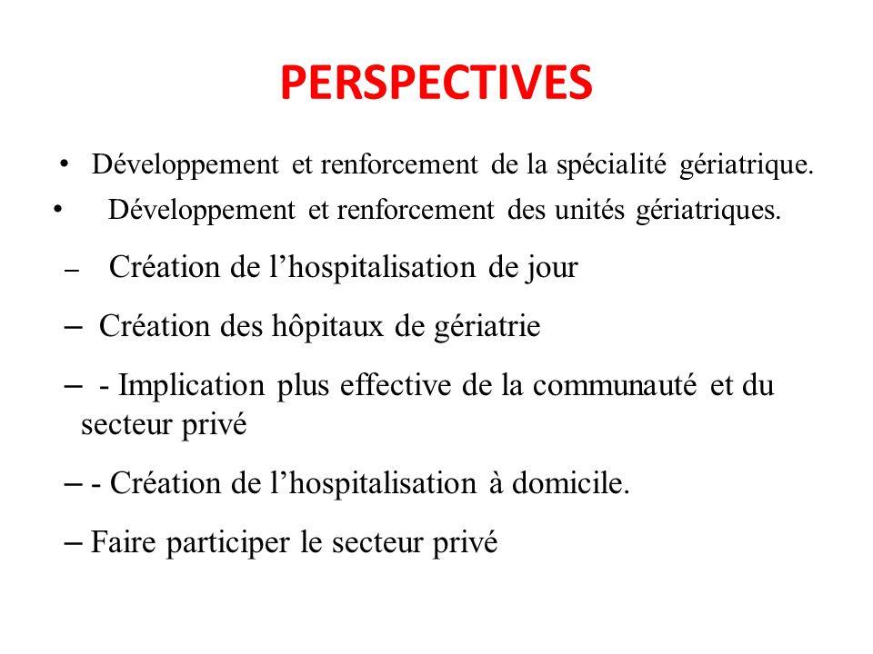 Développement et renforcement de la spécialité gériatrique.