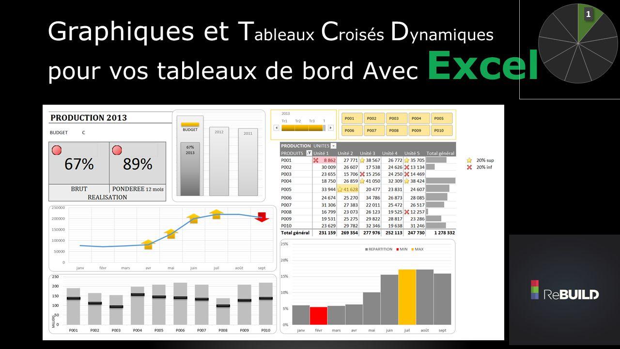 Graphiques et Tableaux Croisés Dynamiques pour vos tableaux de bord Avec Excel