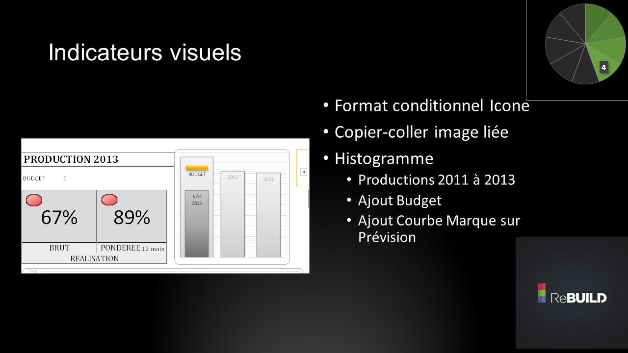 Indicateurs visuels Format conditionnel Icone Copier-coller image liée