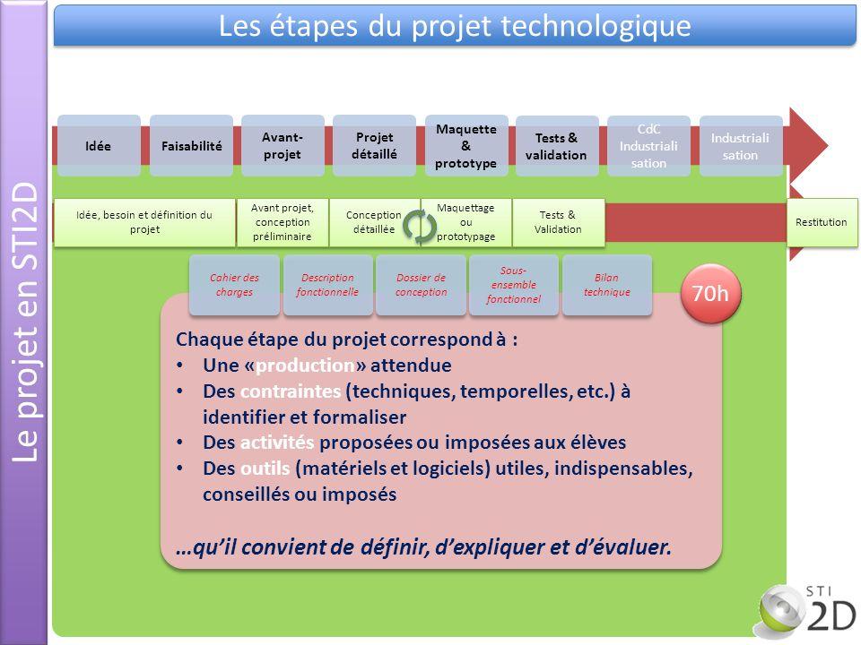 Le projet en STI2D Les étapes du projet technologique 70h