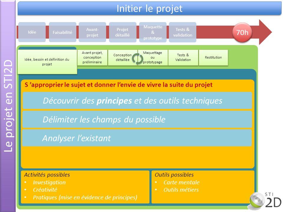 Le projet en STI2D Initier le projet