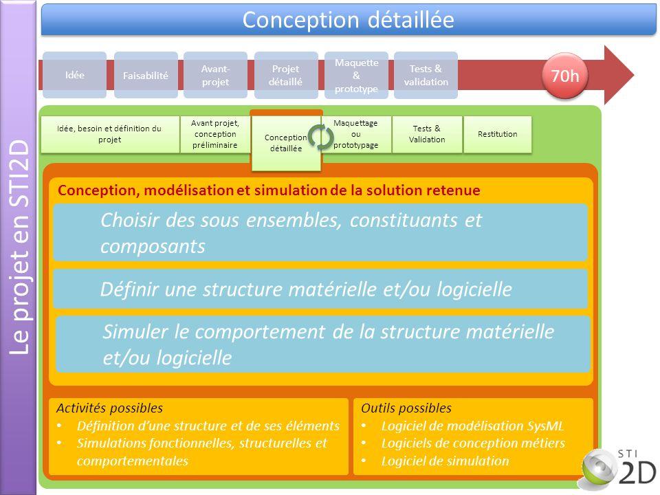 Le projet en STI2D Conception détaillée