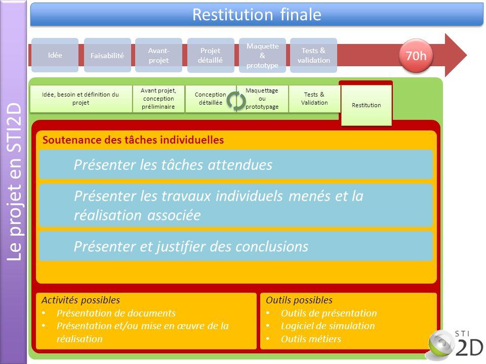 Le projet en STI2D Restitution finale Présenter les tâches attendues