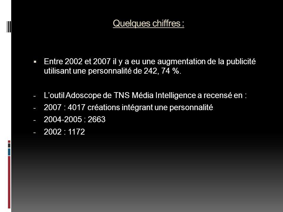 Quelques chiffres : Entre 2002 et 2007 il y a eu une augmentation de la publicité utilisant une personnalité de 242, 74 %.