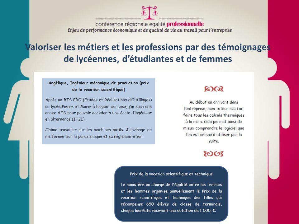 Valoriser les métiers et les professions par des témoignages de lycéennes, d'étudiantes et de femmes