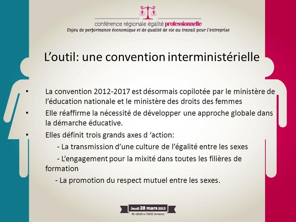 L'outil: une convention interministérielle